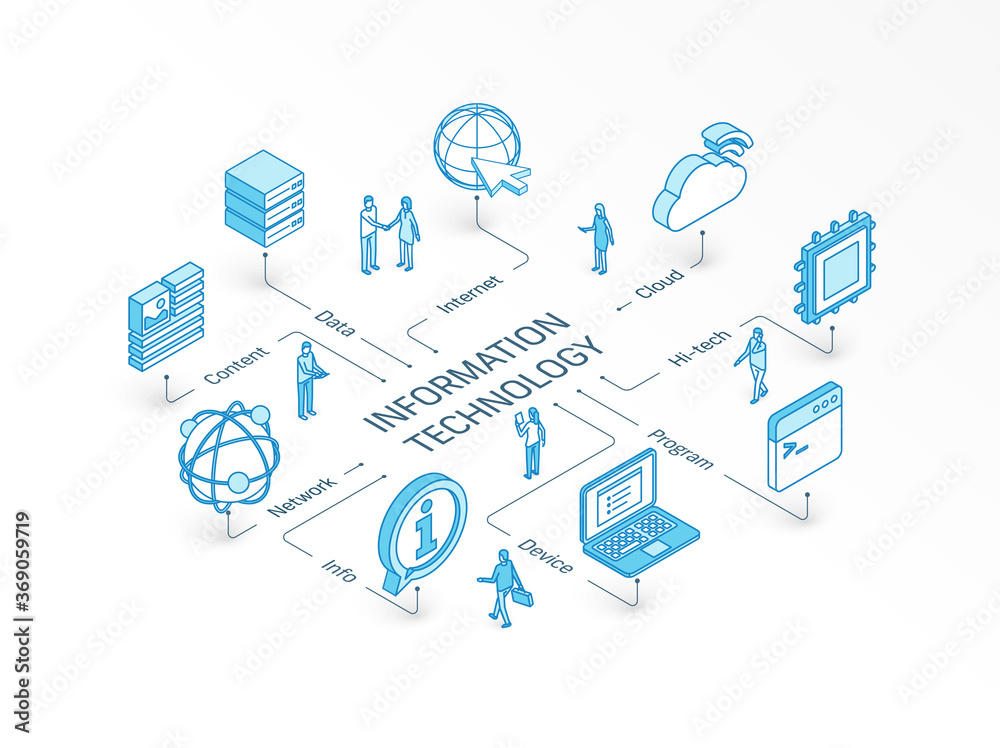 Fototapeta Information Technology isometric concept. Connected line 3d icons. Integrated infographic system. People teamwork. Device, IT, content cloud symbols. Program code, tech data, network, server pictogram