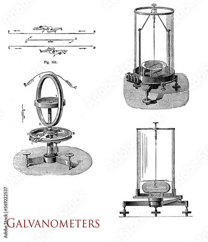 Photographie Physics, electricity vintage illustration of galvanometers, first  current  meas