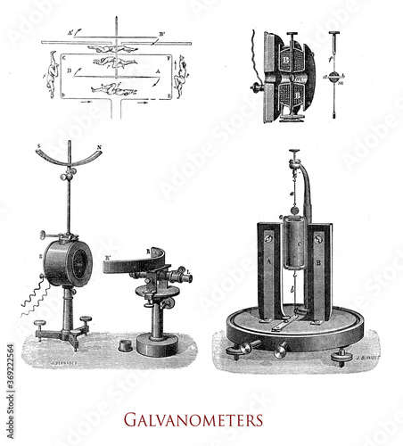 Physics, electricity vintage illustration of galvanometers, first  current  meas Canvas Print