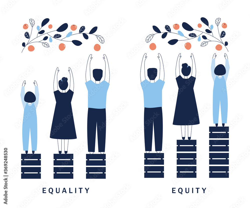 Fototapeta Equality and Equity Concept Illustration. Human Rights, Equal Opportunities and Respective Needs. Modern Design Vector Illustration