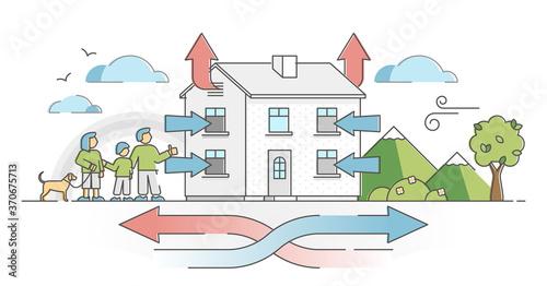 Home ventilation process scheme with fresh air circulation outline concept Fototapet