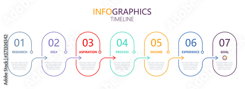 Photo Thin line infographics business template with icons and 7 options or steps