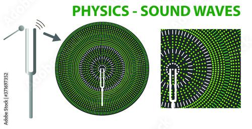 Tableau sur Toile physics