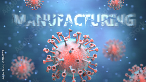 Cuadros en Lienzo Covid and manufacturing, pictured as red viruses attacking word manufacturing to
