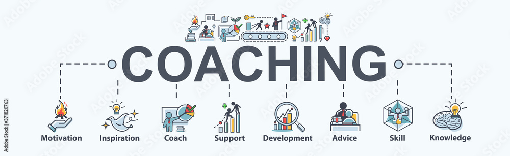 Fototapeta Coaching banner web icon for training and success, motivation, inspiration, teaching, coach, learning, knowledge, support and advice. Minimal vector infographic.