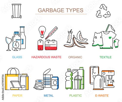 Garbage Waste Types Sorting Thin Line Icon Set. Vector Fototapet