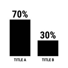 Compare Seventy And Thirty Percent Bar Chart. 70 And 30 Percentage Comparison.