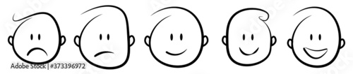 cartoon stickman facial expressions Fotobehang