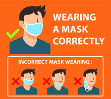 Wear Your Mask Correctly. How To Wear Face Mask Properly.