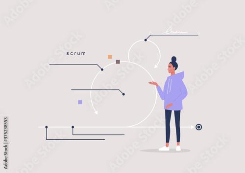 Billede på lærred Scrum methodology, business process optimisation, young female character pointin