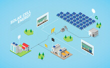 Solar Cell Energy, Solar Cell Power Plant In Isometric Graphic