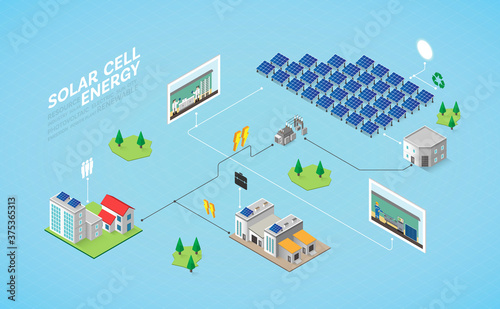 Papel de parede solar cell energy, solar cell power plant in isometric graphic