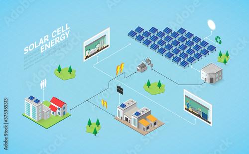 solar cell energy, solar cell power plant in isometric graphic Fototapeta