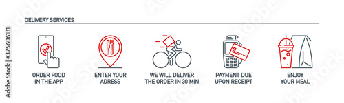 Fotografiet process Online order, payment and delivery service line icons set isolated on white