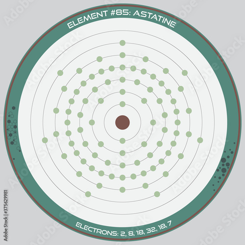 Photo Detailed infographic of the atomic model of the element of Astatine