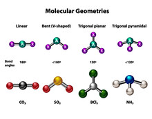 Molecular Geometries In Linear, Bent, Trigonal Planar And Pyramidal Structures. Models And Example Elements, Carbon Dioxide, Sulfur Dioxide, Boron Trichloride, And Ammonia.