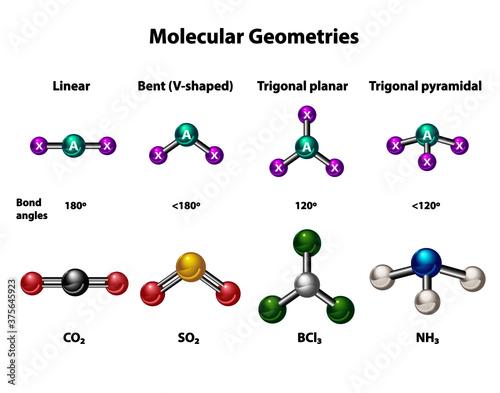 Foto Molecular geometries in linear, bent, trigonal planar and pyramidal structures