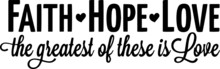 Faith Hope Love The Greatest O...