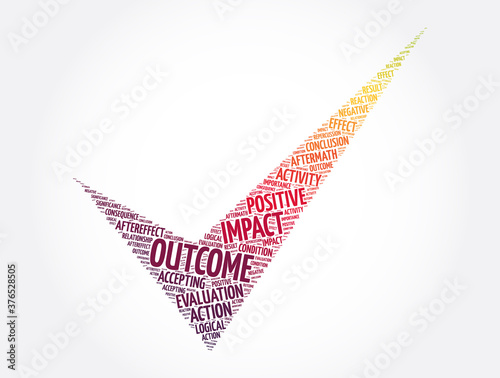 Outcome check mark word cloud collage, concept background Wallpaper Mural