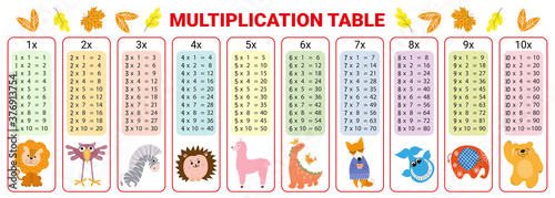 Vector multiplication table Canvas Print