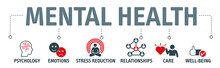 Mental Health Protection, Resilience And Care Vector Illustration Banner