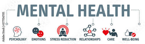 Obraz Mental health protection, resilience and care vector illustration banner - fototapety do salonu