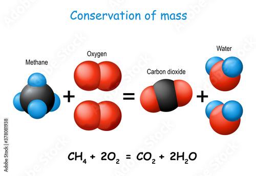Law of conservation of mass Fototapeta