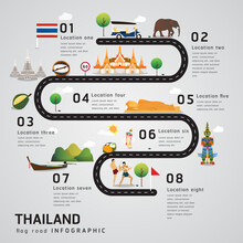 Road Map And Journey Route Timeline Infographics In Thailand