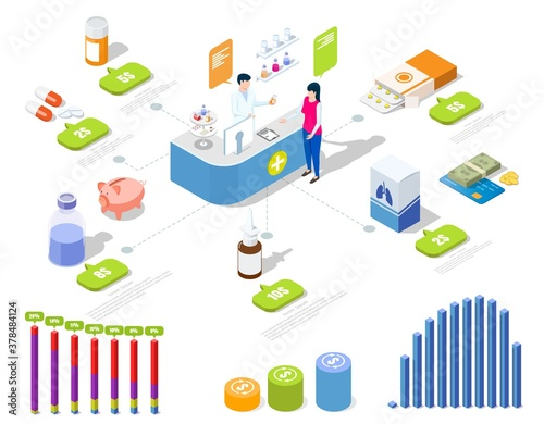 Fototapeta Pharmacy store infographic, vector illustration. Isometric doctor pharmacist serving customer standing at drugstore counter, prescription drugs, patient medications, other medical supplies with prices obraz