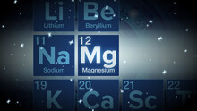Close Up Of The Magnesium Symbol In The Periodic Table, Tech Space Environment.