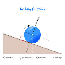 That's How I Roll. Frictional ...