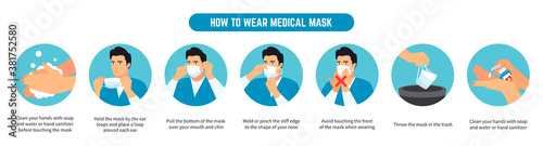 Fototapeta How to wear and remove medical mask hints