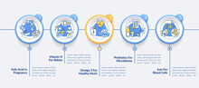 Dietary Supplements Vector Infographic Template. Vitamin D, Omega 3, Probiotics Presentation Design Elements. Data Visualization With 5 Steps. Process Timeline Chart. Workflow Layout With Linear Icons