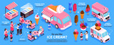 Isometric Ice Cream Infographics
