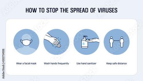 Stampa su Tela How to stop the spread of viruses: 4 ways to prevent yourself from coronavirus