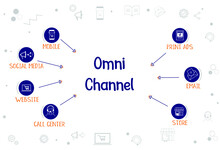 Omni Channel Infographic Concept With Blue Icons For  Mobile, Social Media, Website, Call Center, Print Ads, Email And Store. Omni Channel Doodle Background With Icons And Label.