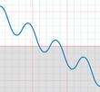 Falling sine curve with some small sinusoids falling and rising - symbolic for downward trend with temporary deceptively increasing phases of a development.
