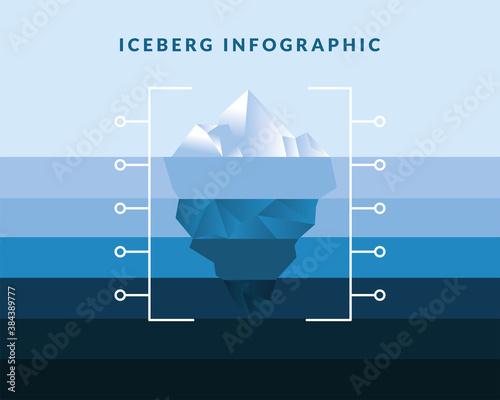 Valokuva iceberg infographic on blue gradient background vector design