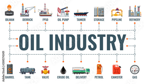 Oil Industry Typography Banner