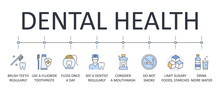 Dental Health Icons Banner. 8 Tips Healthy Teeth Editable Stroke. Don't Smoke Mouthwash Limit Sugary Foods Drink More Water. Brush Teeth Regularly Fluoride Toothpaste Floss Once A Day Dentist