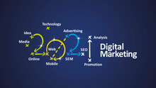 Digital Marketing 2021 Word Cloud Colorful Arrows White Blue Board Background Vector