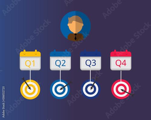 Fototapeta Quarterly OKRs (Objective Key Results) vector obraz