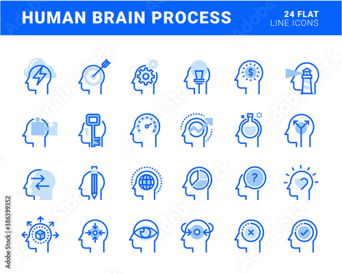 Fototapeta Set of flat line icons of human brain process, emotions, mental health, creative process, business solutions, character experience, learning, strategy and development, opportunities