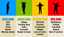 Emotional Zones