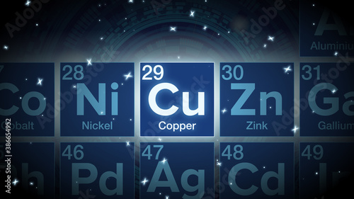 Canvas Print Close up of the Copper symbol in the periodic table, tech space environment