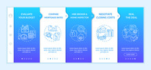 First-time Home Buying Points Onboarding Vector Template. Evaluate Budget. Home Inspector. Seal Deal. Responsive Mobile Website With Icons. Webpage Walkthrough Step Screens. RGB Color Concept