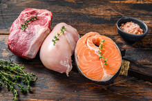 Different Types Of Raw Meat St...