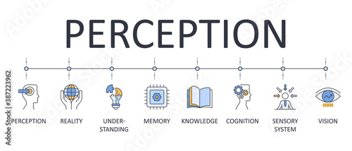 Obraz Vector banner perception. Editable stroke infographics icons for web. Knowledge sensory system understanding reality cognition memory vision - fototapety do salonu