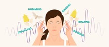 Tinnitus Disorder A Ringing Sound In The Ear Hearing Loss Wave Level Anxiety Test Assist Exam Inner Exposure Problem Circulatory Nerves Hair Cell Canal Earwax