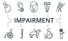 Impairment Icon Set. Collection Contain Blindness, Deafness, Dumbness, Wheelchair And Over Icons. Impairment Elements Set.
